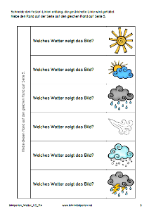 MP Wetter US 2